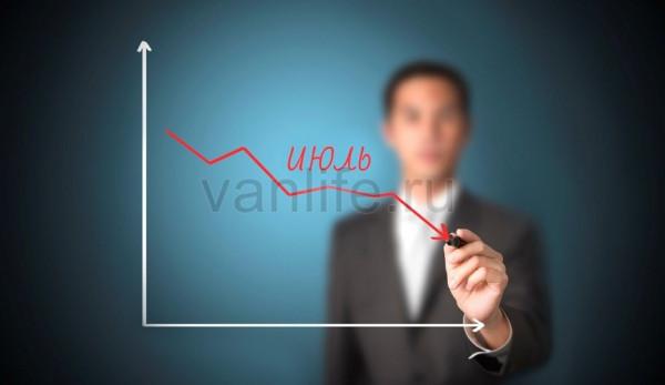 В июле произошло снижение уровня продаж лёгкого коммерческого транспорта